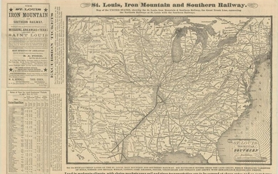 MAPS, South Central US, Railroad Companies