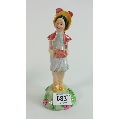 Beswick rare figure of Lady with hands in a muff: Prudence 3...