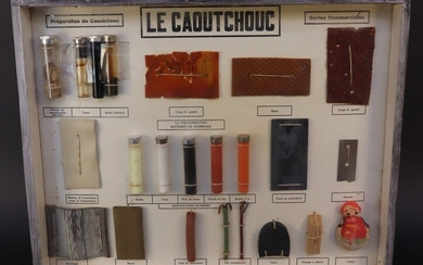 Suite of educational boxes on the themes of iron, coal and rubber